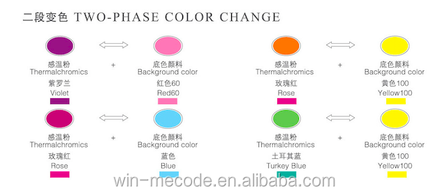 Ink Printing Usage Thermochromic Dye Changing Color Pigment