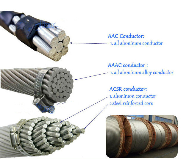 bare aluminum cable overhead conductor 795 mcm acsr conductor buy overhead conductor acsr