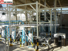 sodium silicate prouction machinery