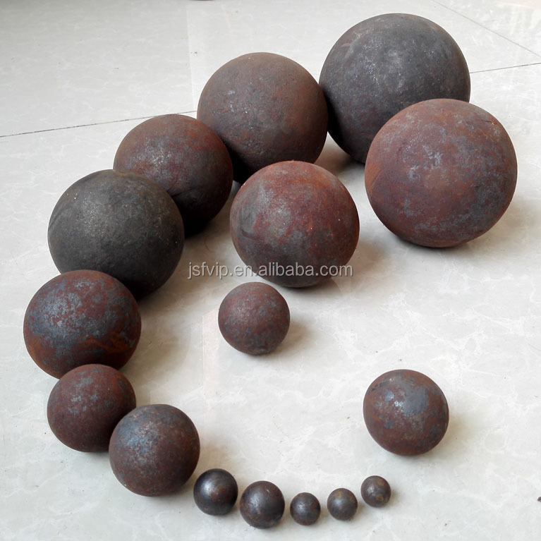Forged Steel Ball for Ball Mill Grinding and Mining Industry