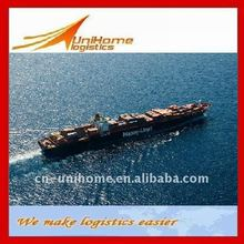 air/sea freight forwarder from china to Sri Lanka