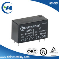 under current protection relay