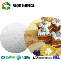 Factory supply high quality affordable price fried ice cream powder for sale