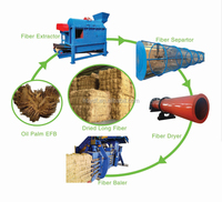 bulk coconut coir extractor machine from Chinese supplier