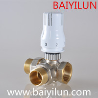 CE certificate trv automatic thermostatic valve types,radiator drain valve