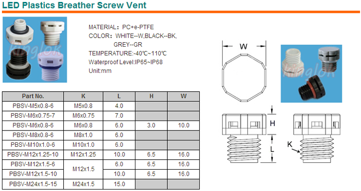 LED Plastics Breather Screw Vent