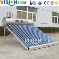 Buy Integrative pressured Flat Roof thermosiphon solar water ...