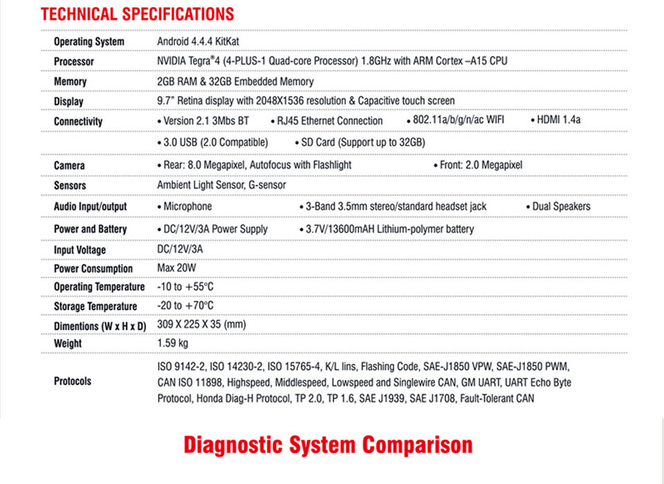 Original AUTEL MaxiSys Elite Support J2534 ECU Preprogramming Update From MS908P PRO Free Update On Autel Website