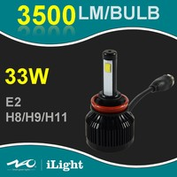 Hot Sales Lightweight Ip67 Emergency Blue Lights For Cars And Motorcycle Wholesale