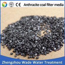 High carbon low sulphur calcined anthracite for sale