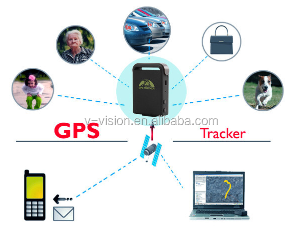 Hidden gps tracker for kids/old people with factory price