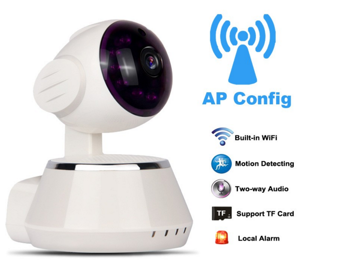 Store home usage IR night version plug and play ip camera wifi