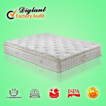 2014 good quality cheap mattress