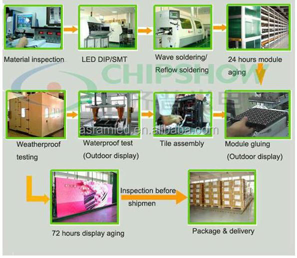 High quality Indoor SMD HD die-casting aluminum cabinet P2 P3 P4 P5 P6 video led screen with low price