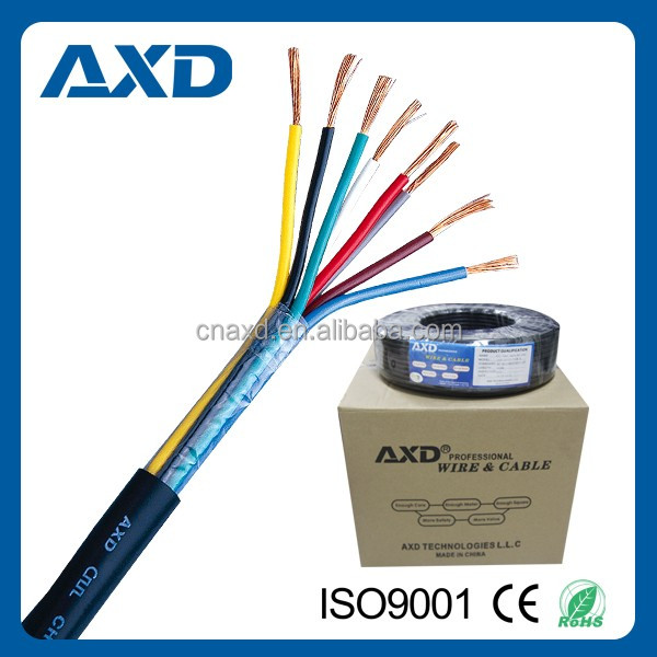 Best Price Fire retardand 5 core low voltage power cable