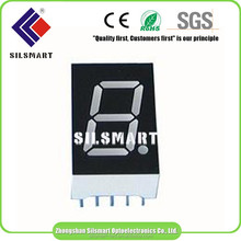 Indoor Usage and single Led Display Function multiple time zone clock