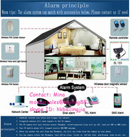 Favorites Compare security gsm remote control anti theft burglar intruder PIR multi frequency 110db siren low power alarm system