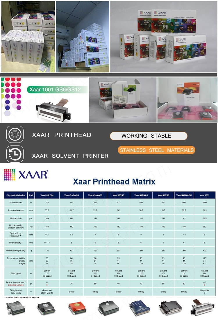 companies production Xaar 128-40pl printhead dealer price