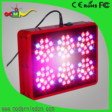 good price Full Spectrum grow led light 300w