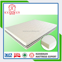 Eco-friendly PU foam & orthopedic convolutred foam mattress packed in a box
