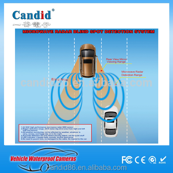 OEM standard 24 GHZ Microwave Radar Best selling blind spot Monitoring system for universal type