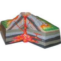 Volcano Model for Geography Teaching