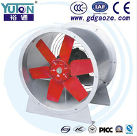 "16"" Single Phase High Rotating Cheap Price Axial Flow Fan"