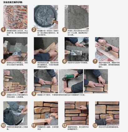 Home Depot Wall Decorative Stone Veneer Buy Decorative