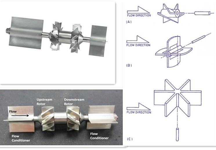 turbine flow meter working principle pdf