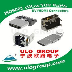 Fashion design hdmi female to rca male Manufacturer & Supplier - ULO Group