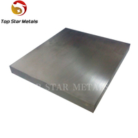 Zirconium Sheets In Minerals Amp Metallurgy