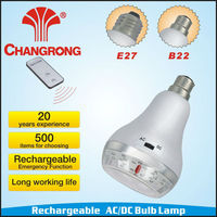 home led lamps
