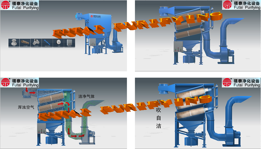 Air Purifying Equipment system /Dust collector system