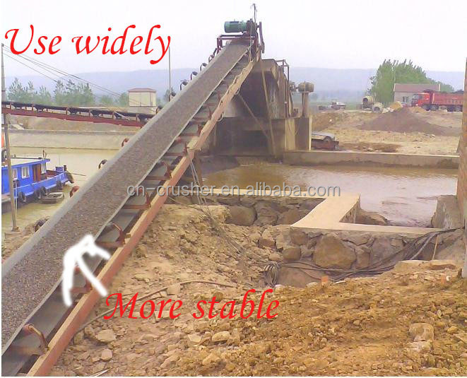 Mining equipment Rubber belt conveyor for stone and sand