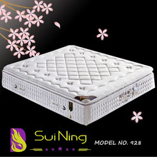 2016 China manufacturer high quality cheap price bonnell spring unit for mattress
