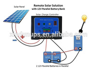 High Quality PWM 12V 30A solar panel charge controller
