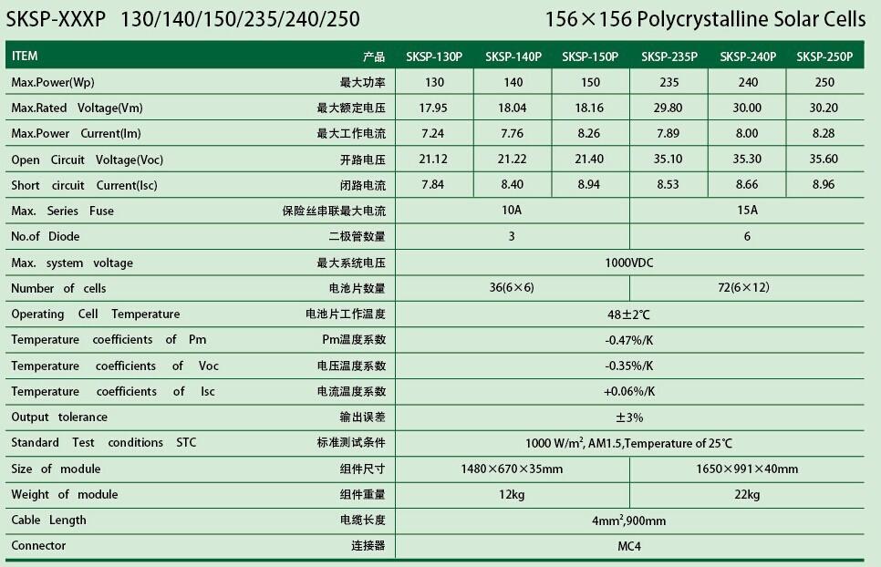 150w Pv Solar Panel Price Polycrystalline Solar Panel