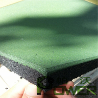 Factory Direct Environment Friendly Green Rubber