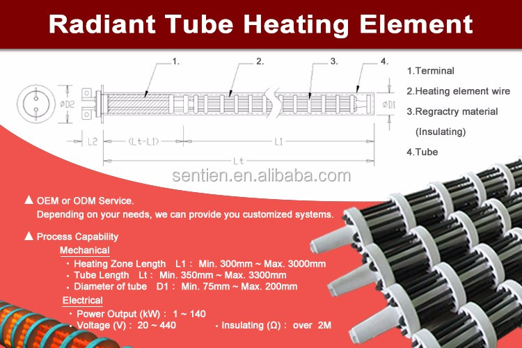 New Products fiber furnace coil heater for electric arc furnace