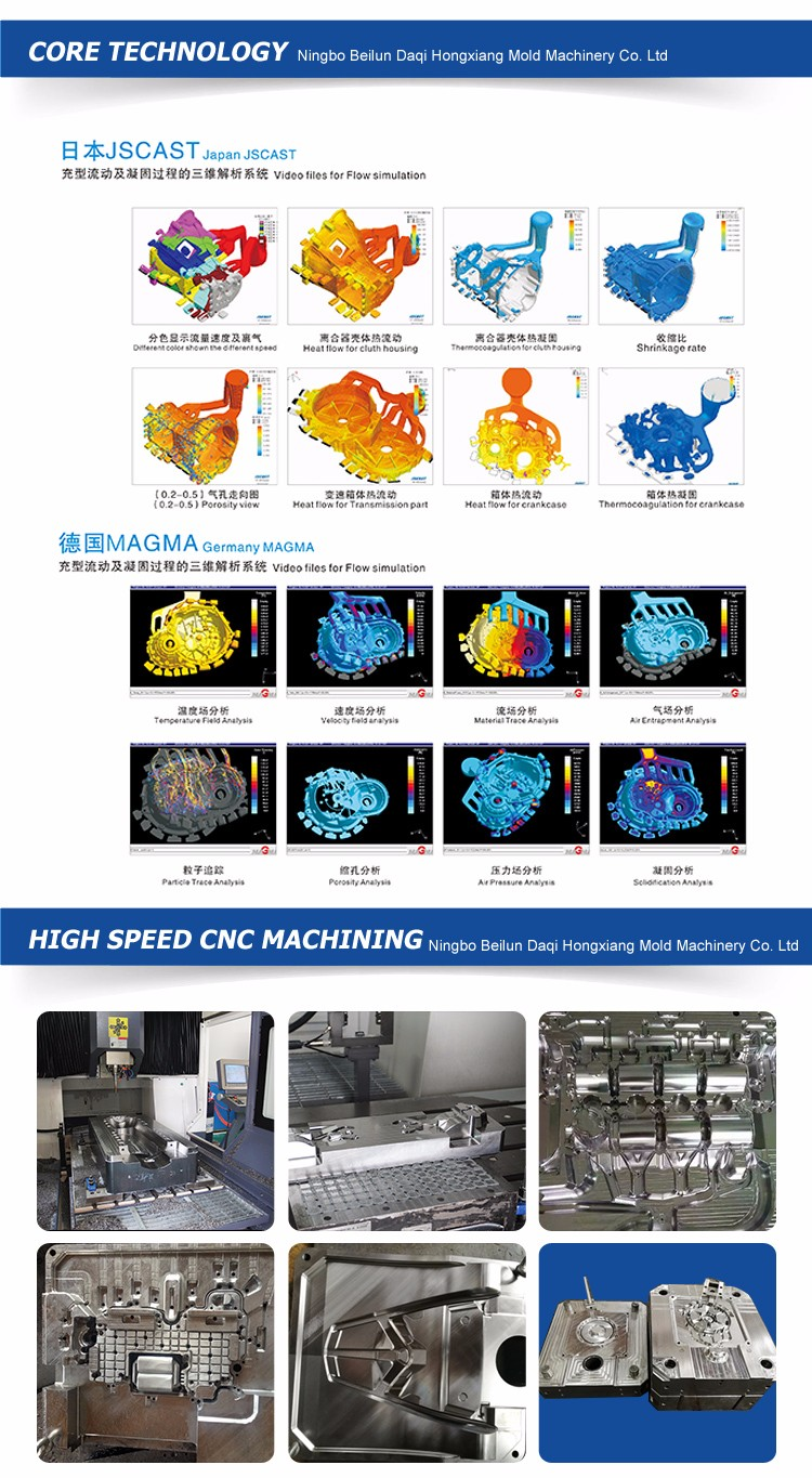 Hongxiang Factory High Quality Professional Auto Parts Mold Design OEM ODM Custom Aluminum Die Casting Mould