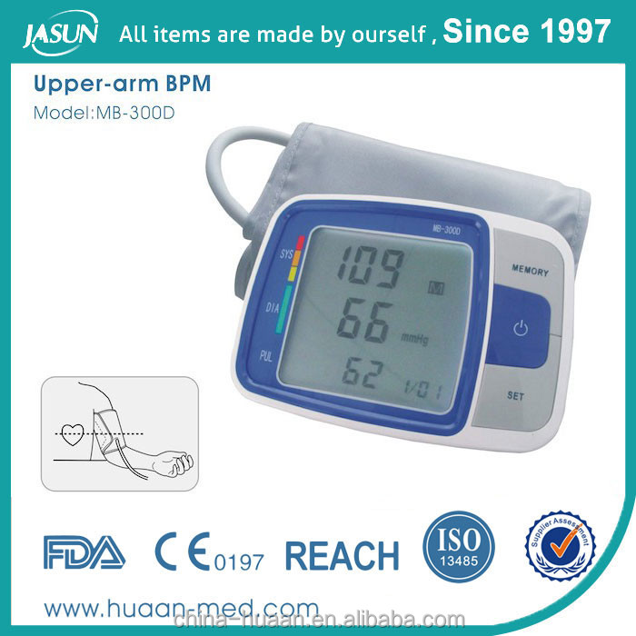 Portable Home Digital Medical Equipment Manufacturers
