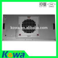 High efficiency Kowa manufactuer for pharmacy factory energy and cost saving dc motor ffu ec ffu