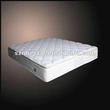 Cheap Pillow Top Pocket Spring Mattress Buy Spring