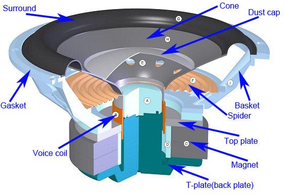 subwoofer parts.jpg