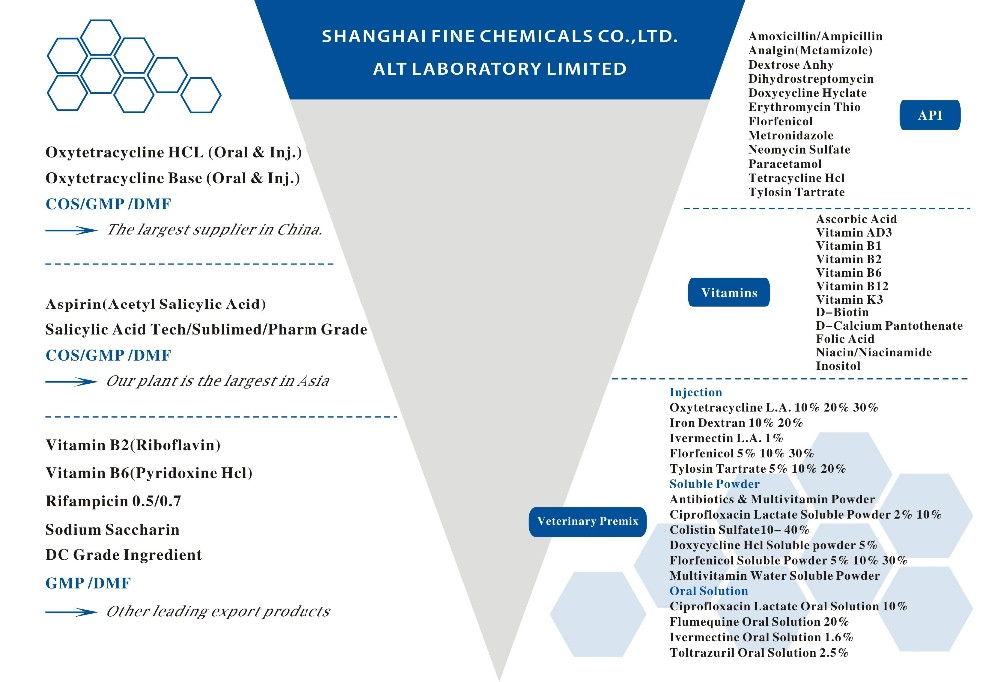 2.5%,3%,10%,15% Albendazole oral solution for animals/GMP Pharmaceutical manufacturer