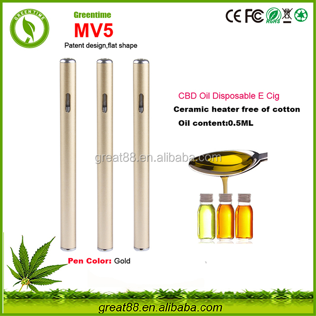Great technology fashion flat styles healthy 220 mha MV5 e cigarette emily with rubber paint