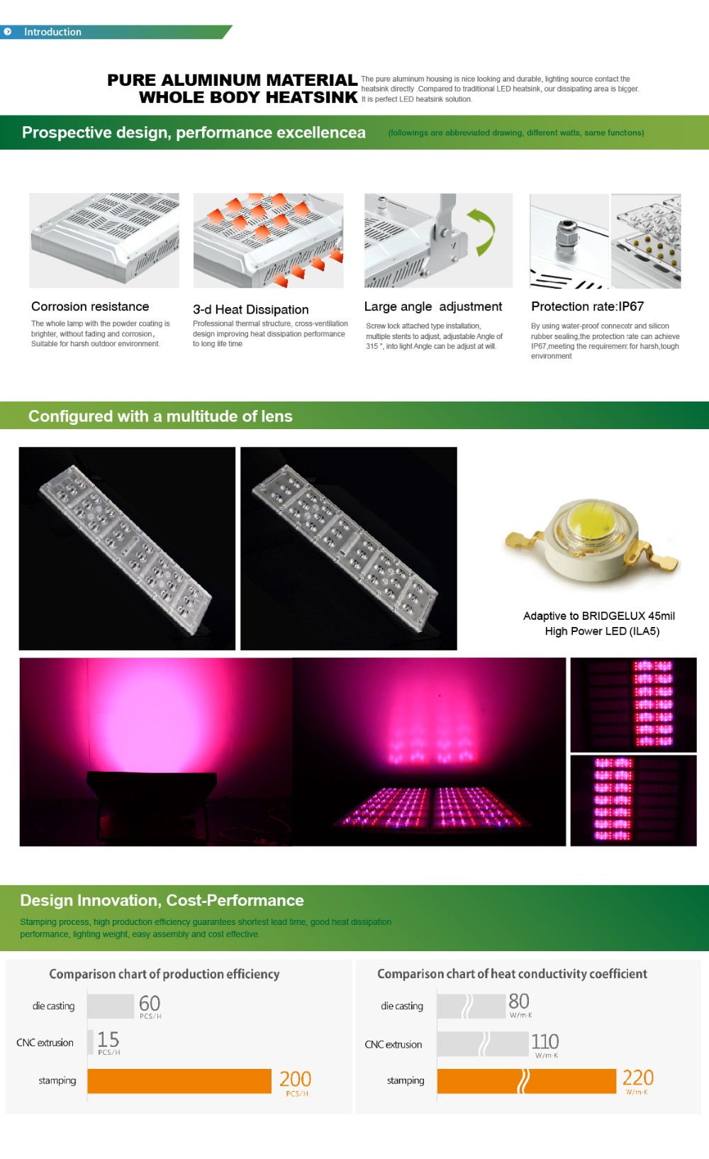 2017 Hot salers 1500w LED grow light with full spectrum IP67 CE RoHS UL agriculture led grow light for greenhouse