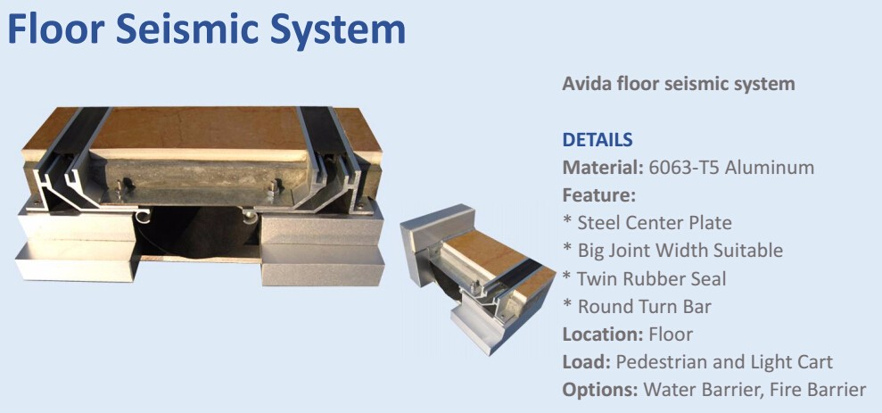 Aluminum Seismic Expansion Joint Gap System With Twin