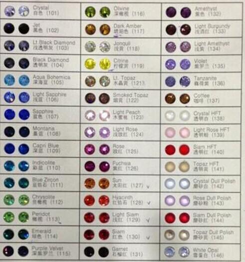 imitated Czech color chart.jpg