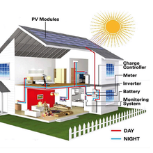 China factory black pv mounting home solar energy system